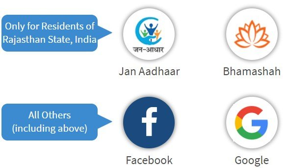 SSO राजस्थान पोर्टल