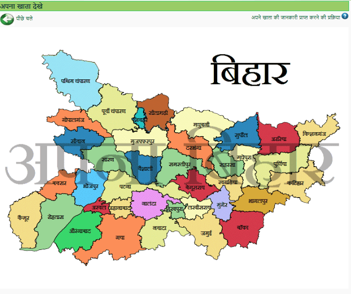 Bihar Bhoomi Abhilekh