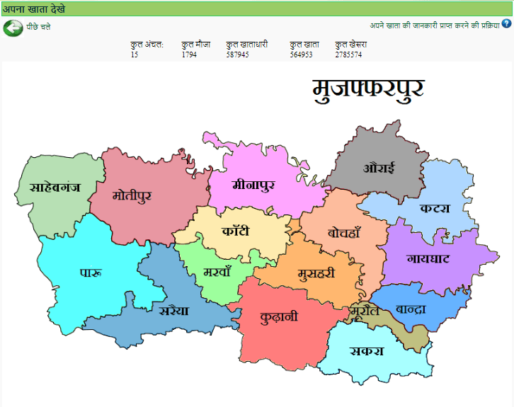 Bihar Bhulekh Online