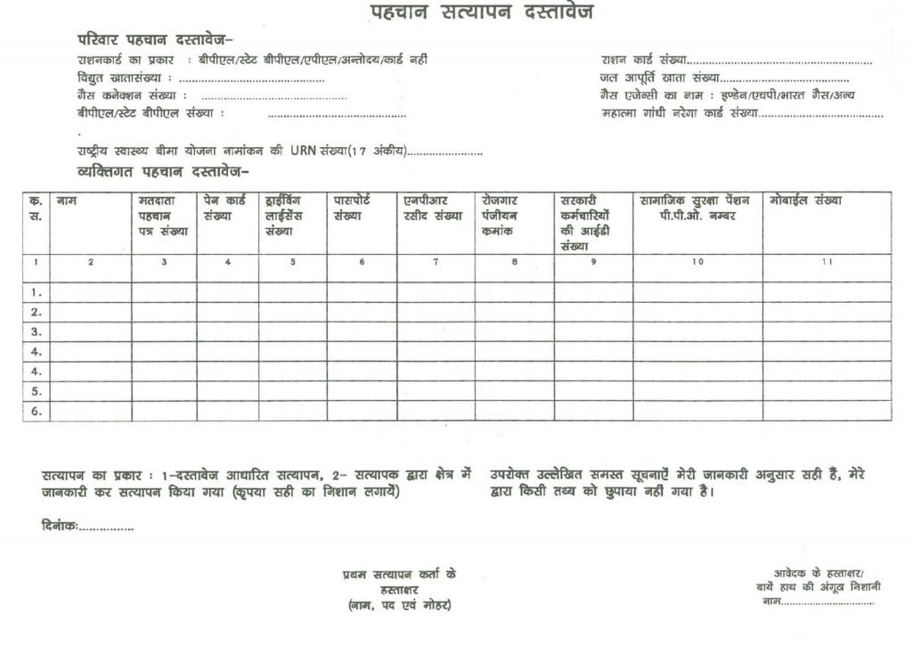 download bhamashah card