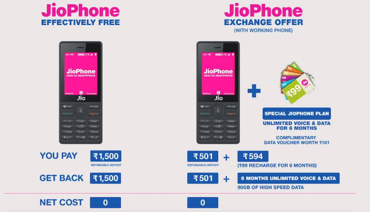 jio 4g phone 1500