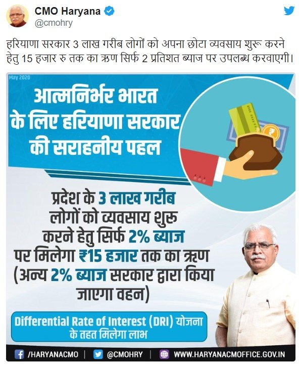 Atmanirbhar Haryana Loan Scheme