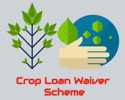 Karnataka Loan Waiver Status