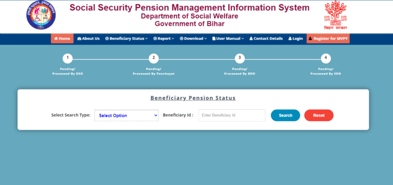 Department of Social Welfare Government of Social Security Management Information System
