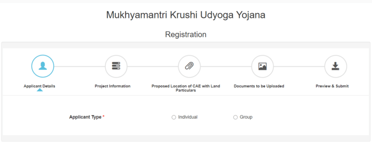 Odisha Mukhyamantri Krushi Udyog Yojana 2021