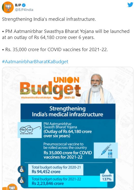 Atmanirbhar Swasth Bharat Yojana 2021