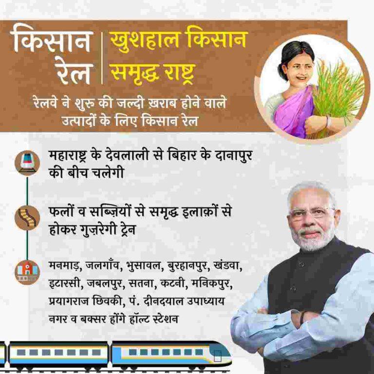 Kisan Rail Scheme