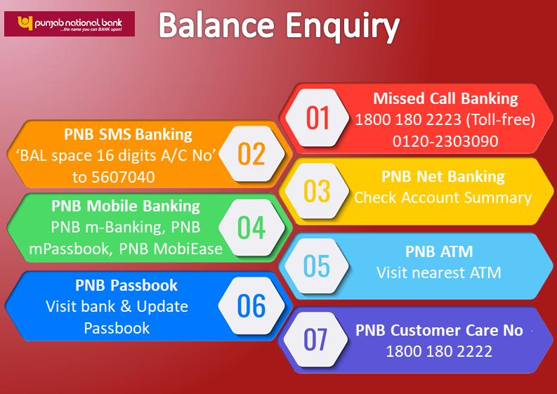 Punjab National Bank Account Balance