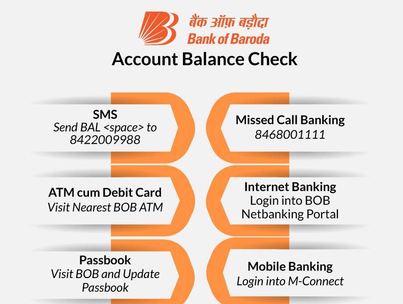 Bank of Baroda Bank Account Balance