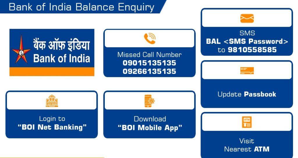 Check Bank of India Account Balance