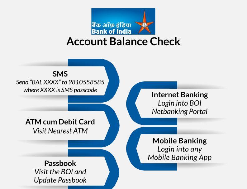 Check BOI Account Balance