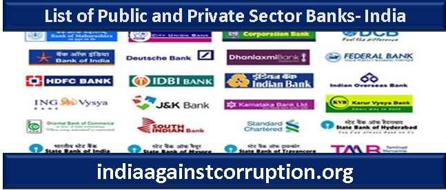List of Public and Private Sector Banks